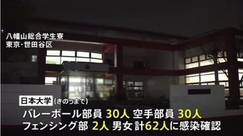 【悲報】日大運動部62人がコロナ感染