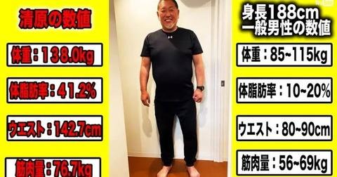 清原和博(体重138キロ、体脂肪率41.2%、ウエスト142.7cm、筋肉量76.7キロ)ワガママボディー