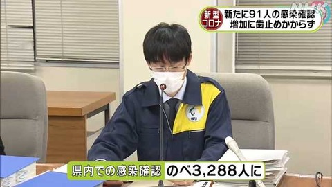 【悲報】高山西高校運動部でクラスター、16人感染判明 岐阜県で3人死亡、91人感染